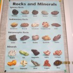 Rocks and Minerals Poster in Weldon Spring Conservation Area